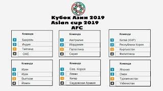 Кубок Азии по футболу 2019. 1 день. Результаты. Таблицы. Расписание. (Asian cup 2019 AFC)