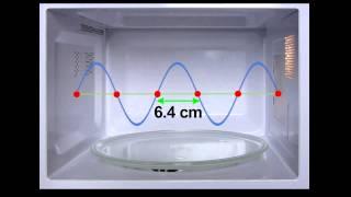 видео Микроволновая (СВЧ) печь. Описание, принцип работы, типы и выбор микроволновой печи