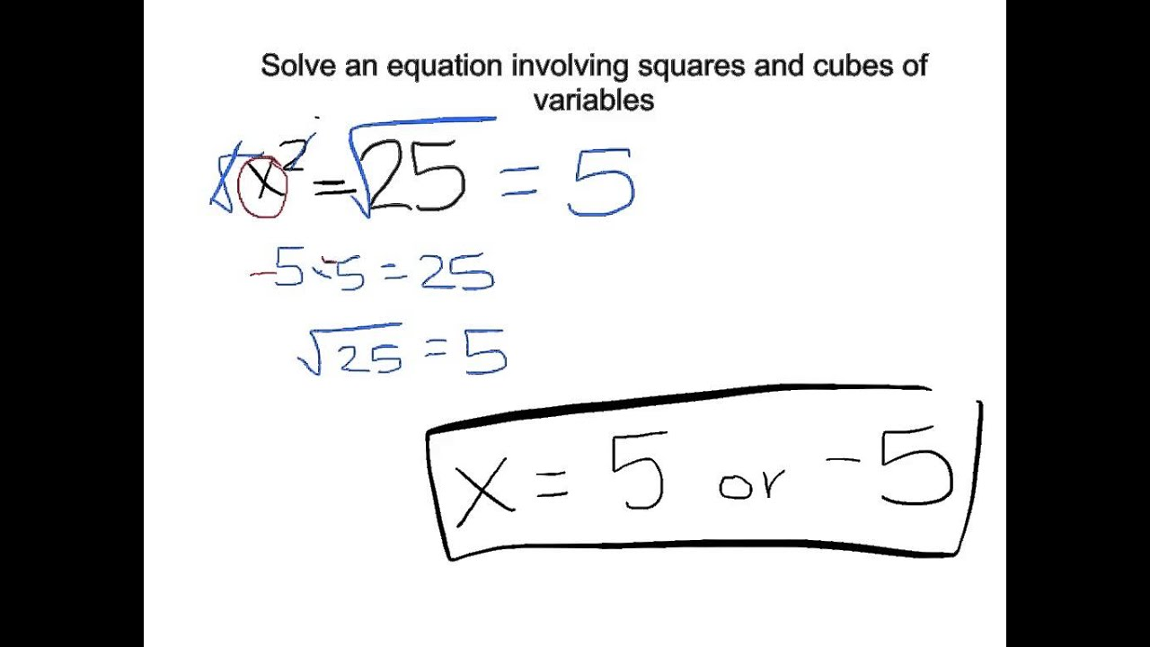 Math Lesson 4 – Solving Equations with Squares and Square Roots ...