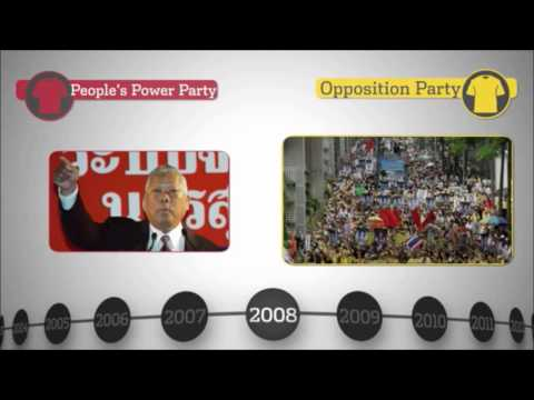 Compilation: Thailand Military Coup and Impact