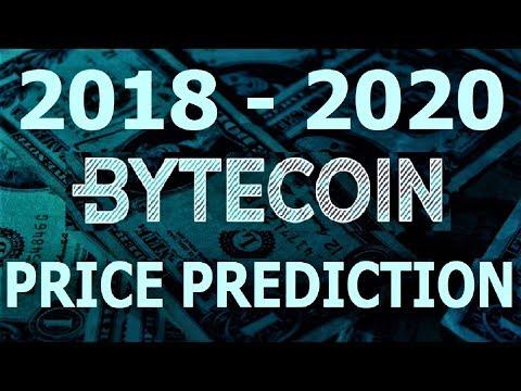 BYTECOIN (BCN) PRICE PREDICTION 2018-2020