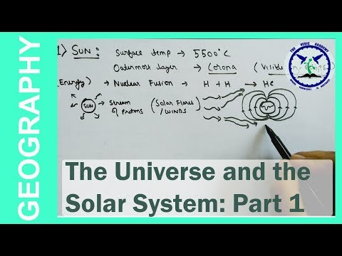 Universe and the Solar System: Part1 | SSC Geography | by TVA