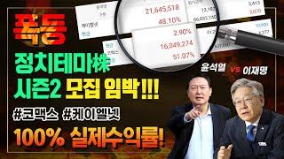 [케이엘넷|코맥스] 대선경쟁 이재명vs윤석열 박빙대결!…