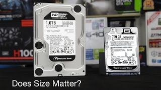 Desktop Vs laptop Hard Drives