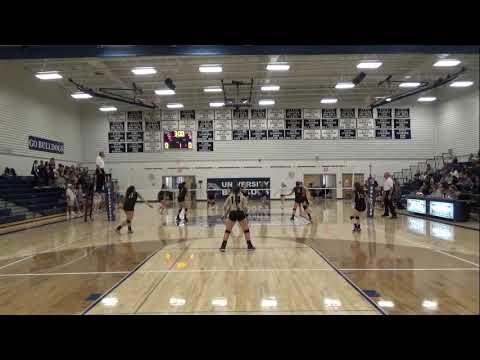 Defensive Highlights- Jefferson Academy High School 2019