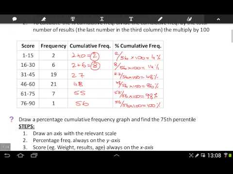 Percentage Cumulative Frequency How-To - YouTube
