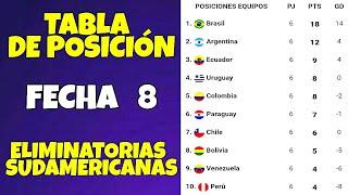 RESULTADOS Y TABLA DE POSICION DE LA FECHA 8 DE LAS ELIMINATORIAS SUDAMERICANAS