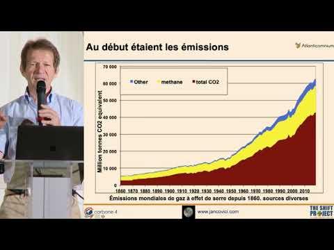 Jancovici : James Finance contre Docteur Carbone - Genève - 17/09/2020