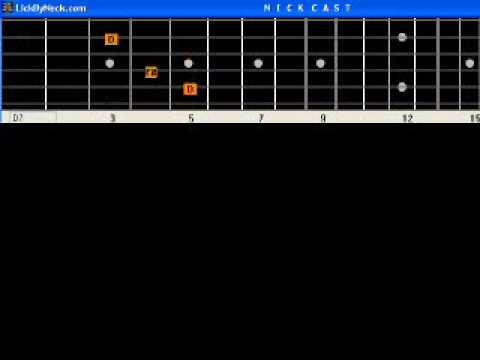 Before The Next Teardrop Falls Freddy Fender Basic Guitar Lesson ...