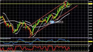 Forex гуру, анализ фондового рынка