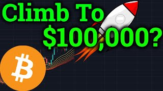 Bitcoin Starting The Climb To $100,000?! CME Gap Filled! (Cryptocurrency Trading, News, Analysis)
