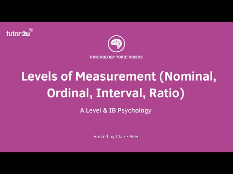 Research Methods - Levels of Measurement (Nominal, Ordinal, Interval, Ratio)