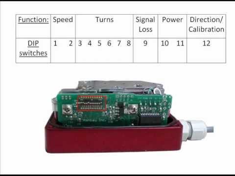 Actuator DIP switches