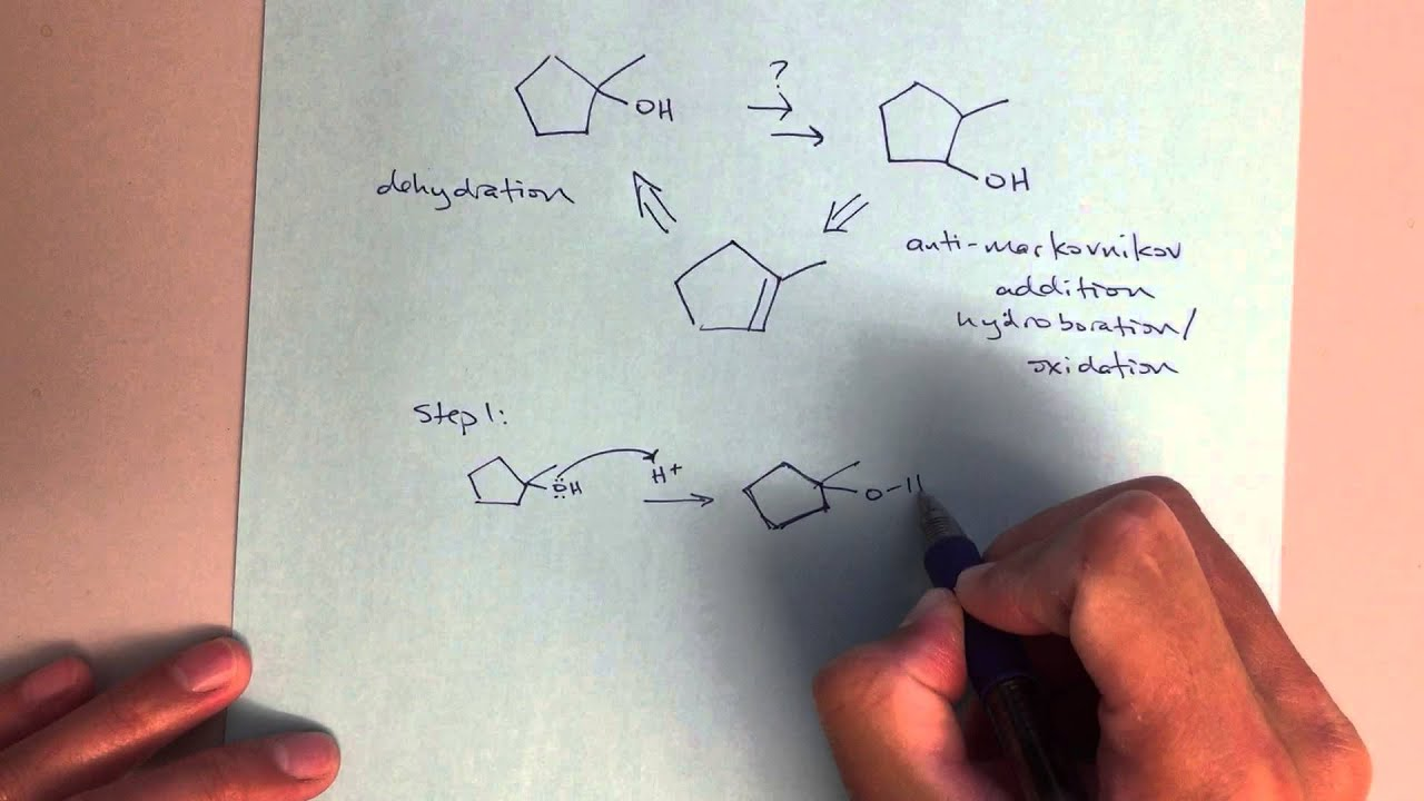 retrosynthesis khan academy