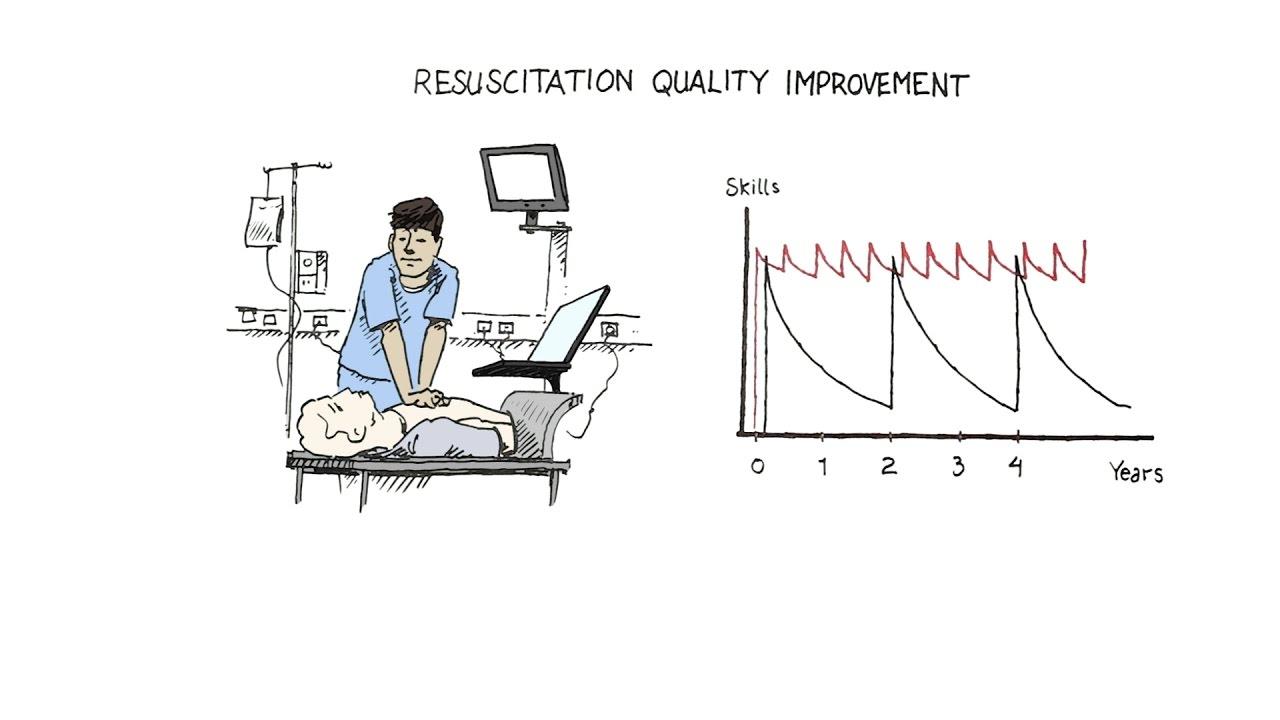 4a541b83e95 Laerdal Medical Resuscitation Quality Improvement (RQI) Program ...