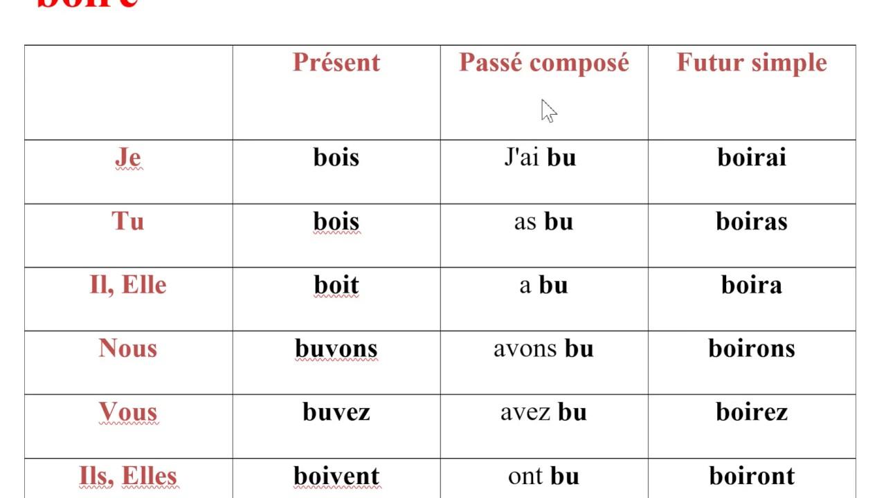 La Conjugaison Du Verbe Boire تصريف فعل يشرب Youtube