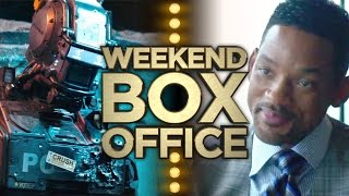 Weekend Box Office - March 6-8, 2015 - Studio Earnings Report HD