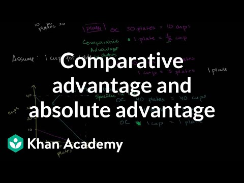 Comparative advantage and absolute advantage | Microeconomics | Khan Academy