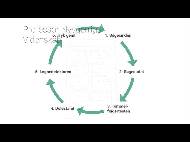 Intro til Professor Nysgerrigs Vidensskab