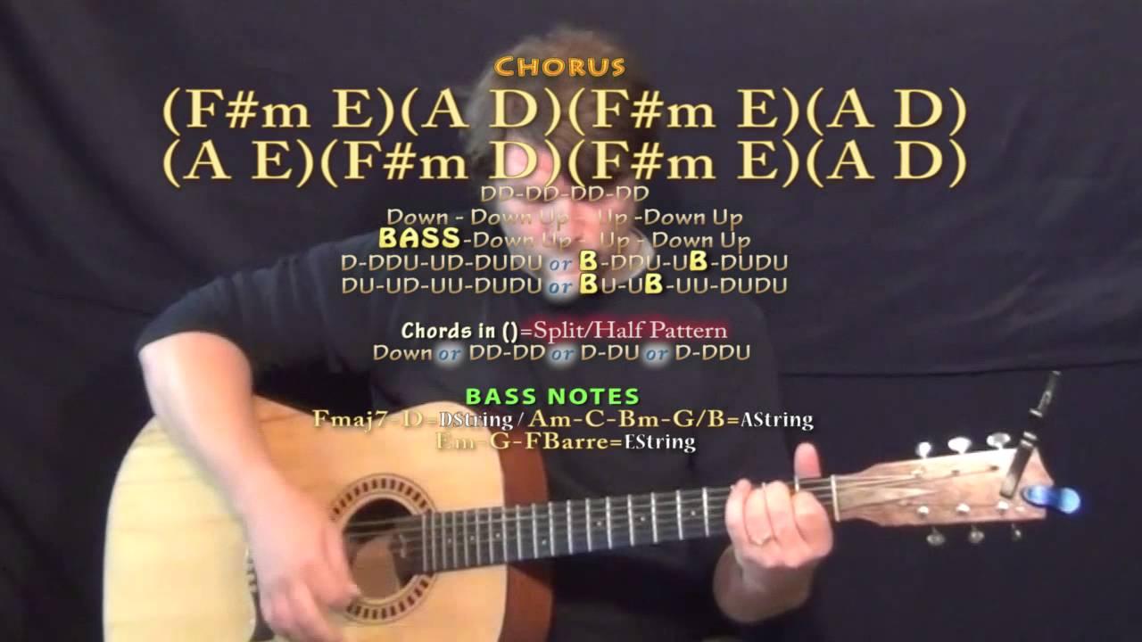 Alive Sia Guitar Lesson Chord Chart Fm Cm D A E B C Youtube