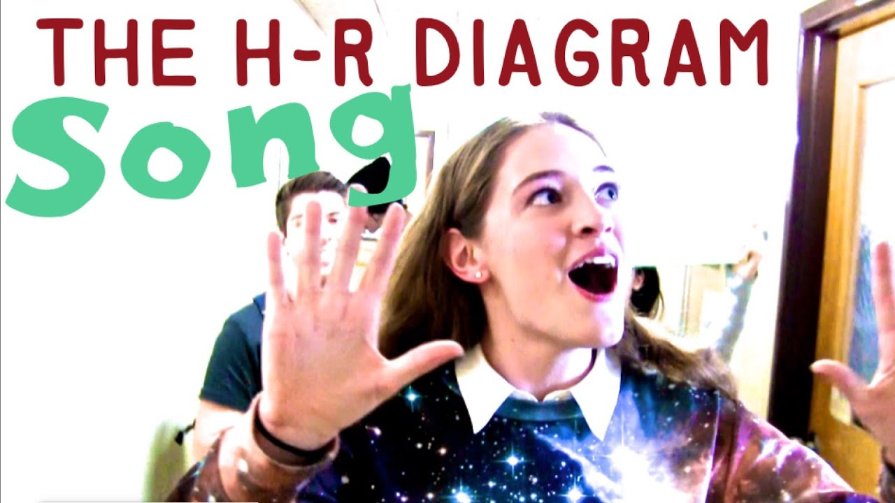 The h r diagram song youtube pooptronica