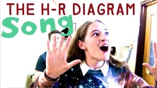 The H-R Diagram Song