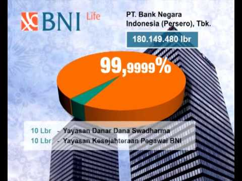 Company Profile BNI LIFE INSURANCE