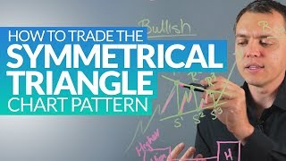 Symmetrical Triangle Stock Chart Pattern: Technical Analysis Ep 216