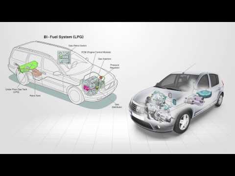 LPG Vapour System Overview