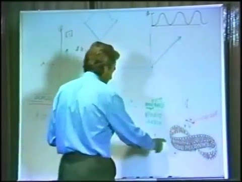 Richard Feynman: Quantum Mechanical View of Reality 2