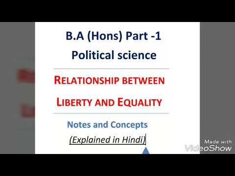 Relationship b/w Liberty & Equality ... For PS(Hons)