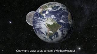 Mythos geparkter Mond