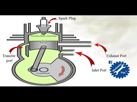 How 2 Stroke Engine Works