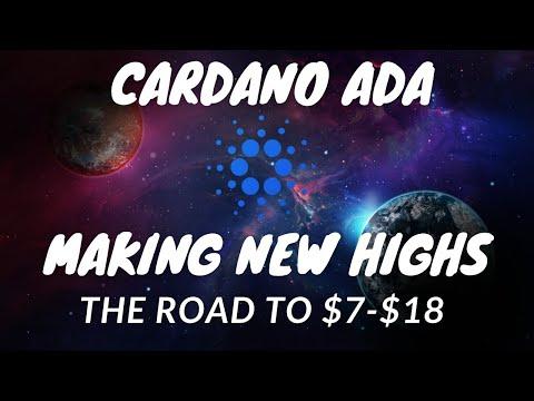 CARDANO PRICE PREDICTION 2021 - ADA PRICE PREDICTION - SHOULD I BUY ADA - CARDANO FORECAST