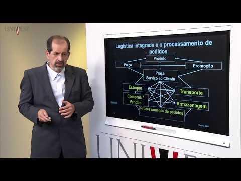 Видео Logística Enxuta na Cadeia de Abastecimento
