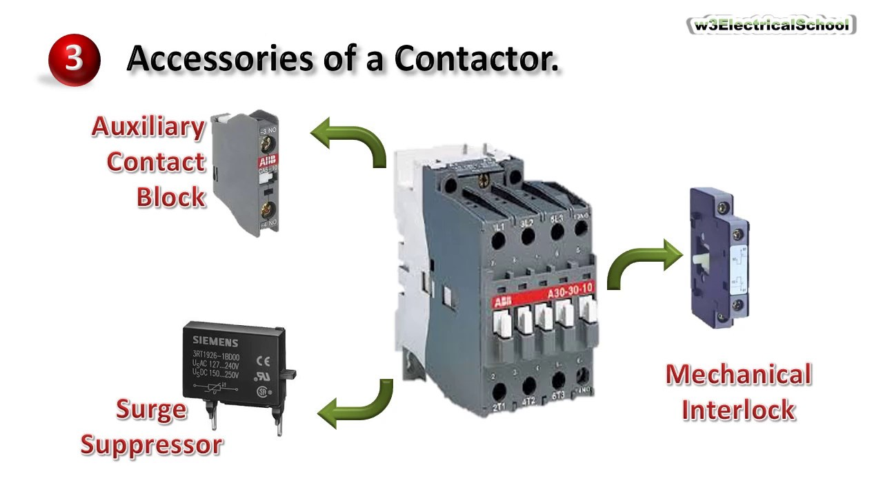 small resolution of power contactor symbol power contactor circuit diagram power contactor accessories