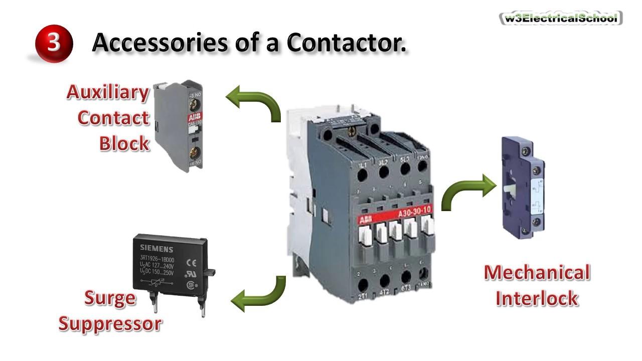 Power Contactor Symbol   Power Contactor Circuit Diagram