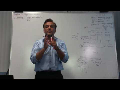 70-412 Chapter 7 - Part 1 - High Availability