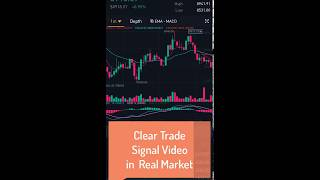 The Clear Trade Signal, Live Sample -mobile View