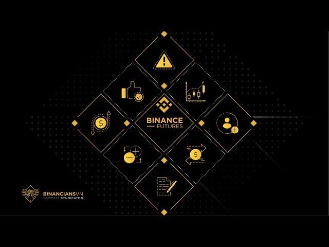 BinanciansVN - Hướng dẫn giao dịch tại Binance Futures