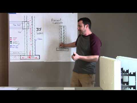 ICF Construction vs. Precast and SIP Panel Systems