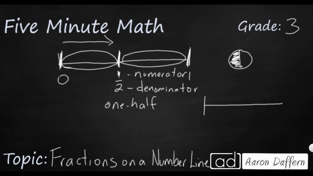 The Unmute Project - Math 3.7A