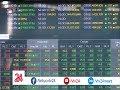 Vn-Index 2 lần cán mốc 1000 điểm trong 3 tuần | VTV24