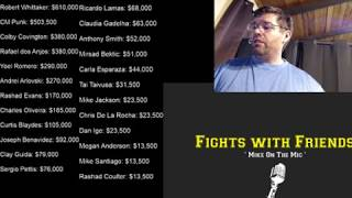 All the payouts for UFC 225, where do we go from here, and who deserves what?