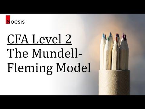 cfa-level-2-(2020)---economics:-the-mundell-fleming-model
