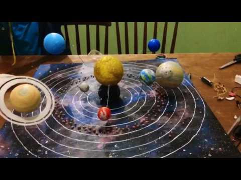 Maquete Do Sistema Solar Youtube