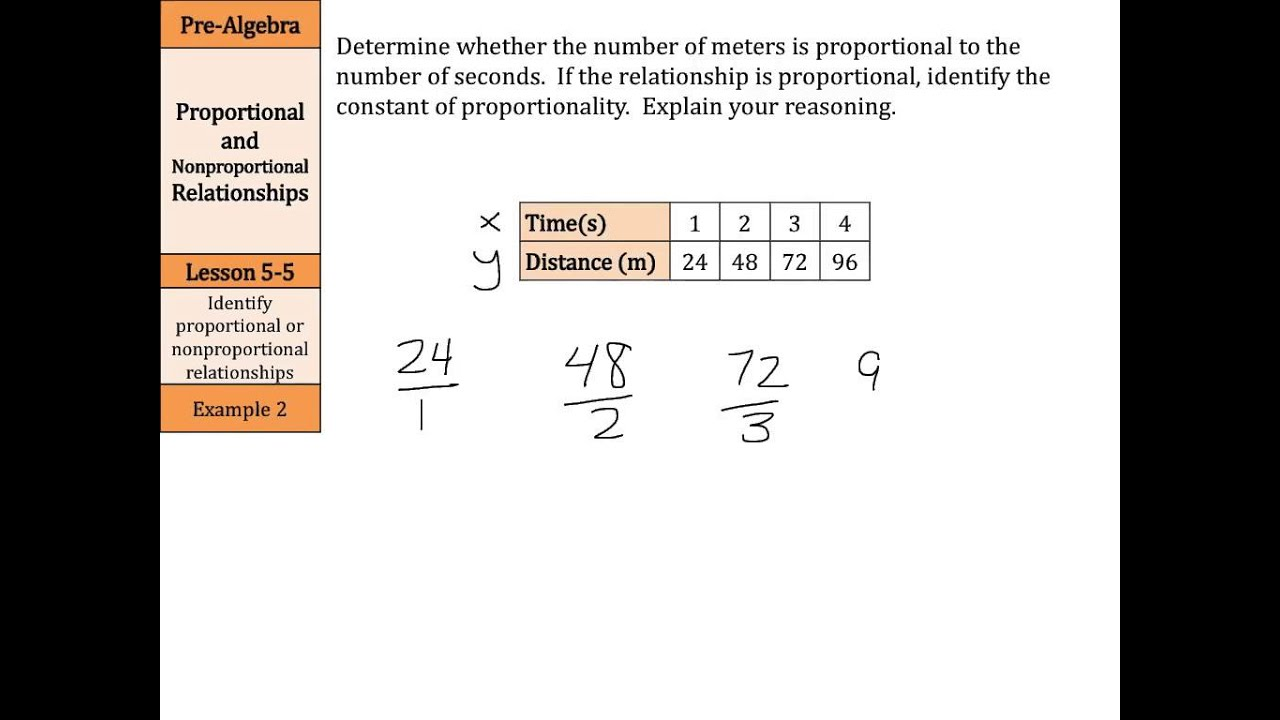 worksheet Proportional And Nonproportional Relationships Worksheet proportional and nonproportional relationships youtube relationships