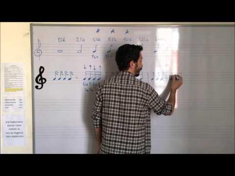 DERS 3/1. Notalarda Değerler ve Kalıplara Göre Vuruş Yönleri (Süreler, Kalıplar)
