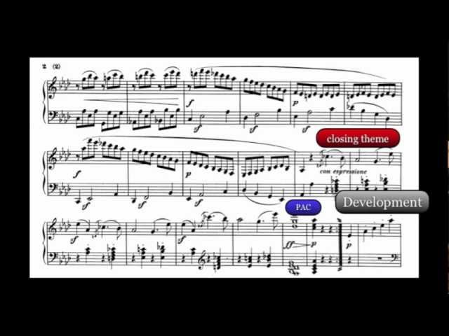 piano sonata analysis Ludwig van beethoven piano sonata no 1 in f minorinformation page.