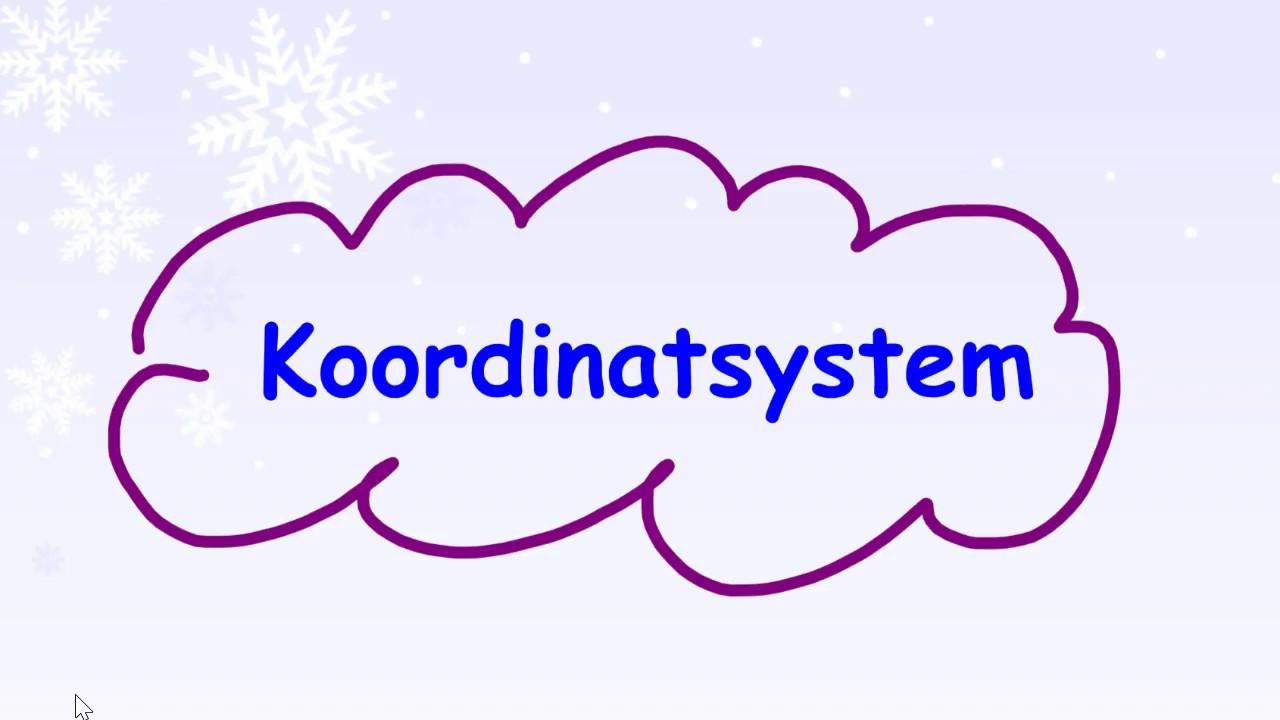 6.1.1 Koordinatsystemet